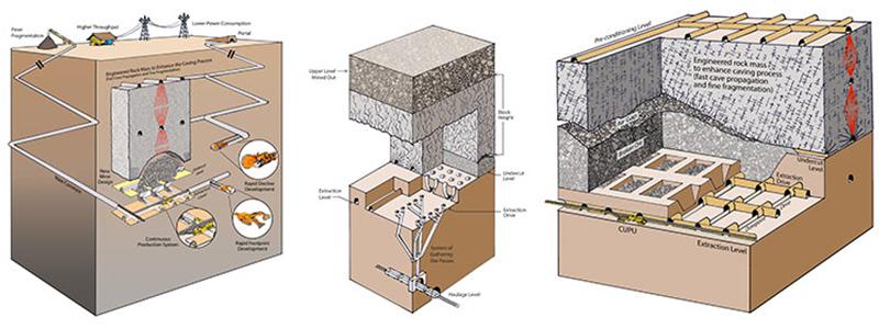 Cave Mining Details
