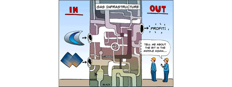 Caption: In - Gas infrastructure - Out. Profit! Tell me about the bit in the middle again.