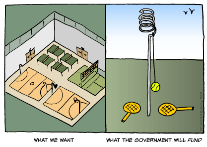 Caption: What we want. What the Government will fund.